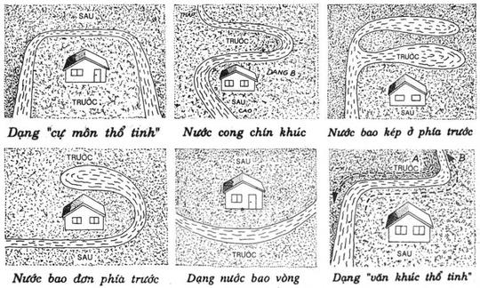 nhung tieu chi va chu y khi chon dat lam nha hop phong thuy 2363 - nhung-tieu-chi-va-chu-y-khi-chon-dat-lam-nha-hop-phong-thuy-2363