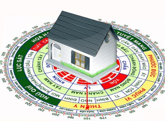 cac huong nha xau can tranh 543x400 - Như thế nào xây nhà không hợp hướng 2021