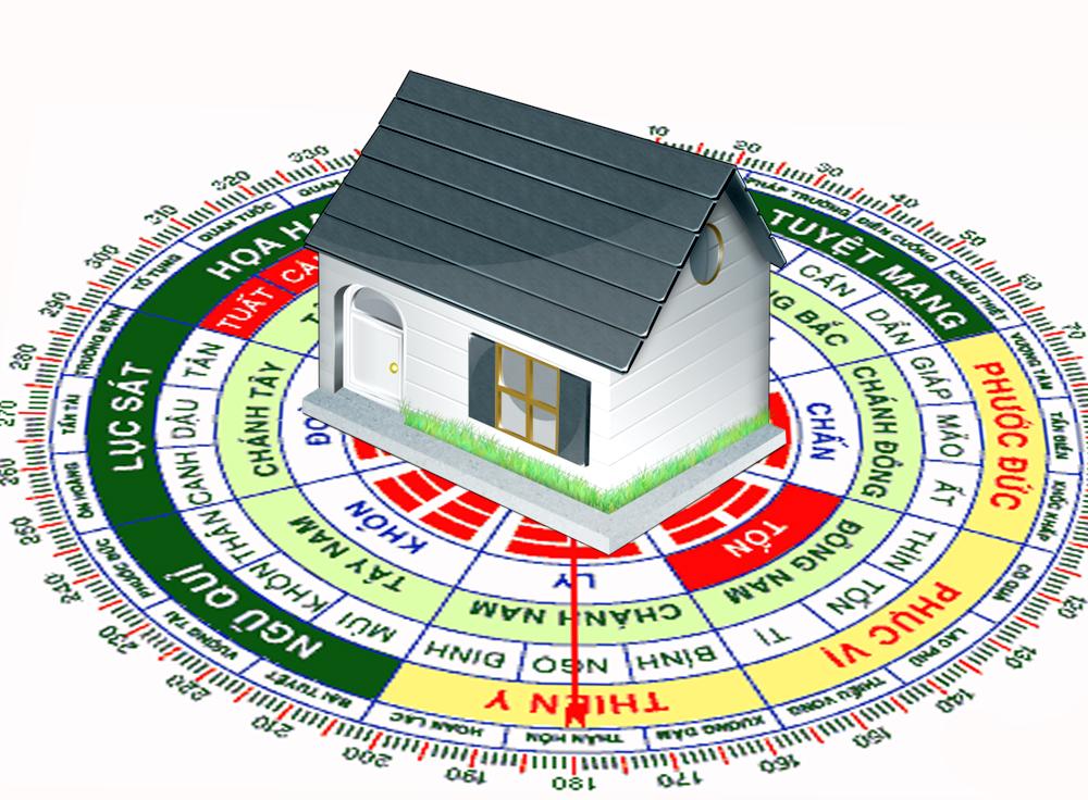 cac huong nha xau can tranh - Như thế nào xây nhà không hợp hướng 2021